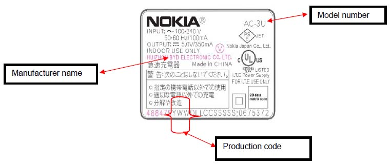 Nokia Charger Label