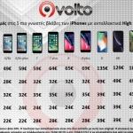 Επισκευή iPhone τιμές