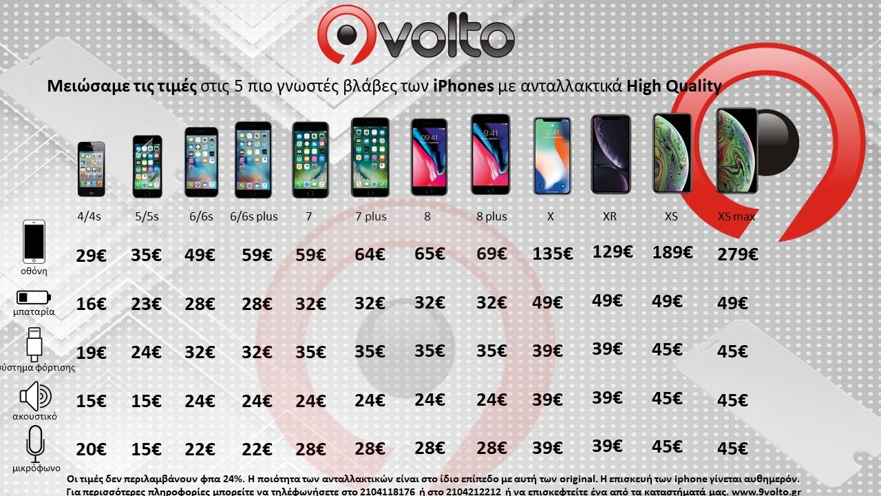 iphone επισκευή τιμές